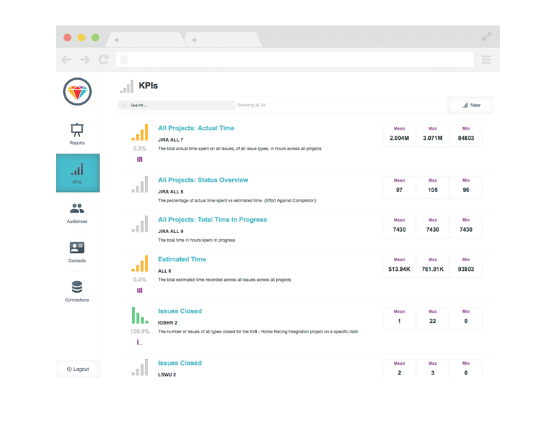 Infrastructure & Operations Dashboard