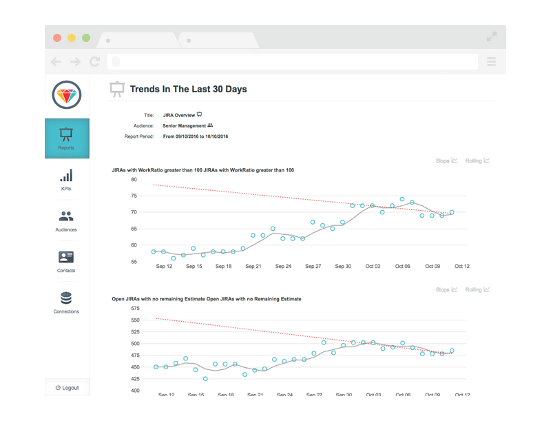 Infrastructure & Operations Dashboard - Trend Report