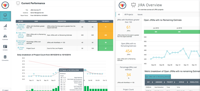 ServiceClarity for JIRA