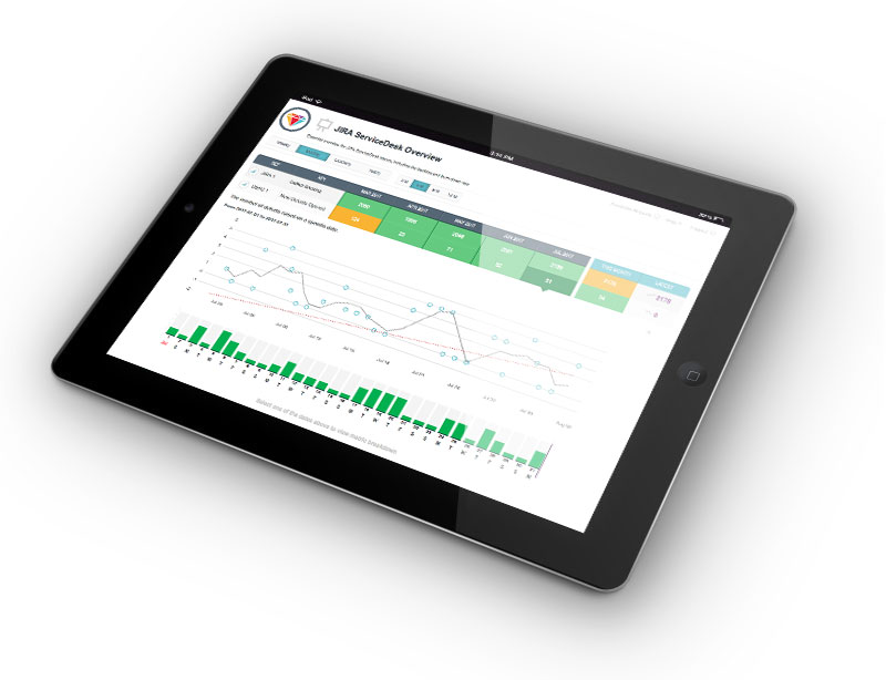Customer Dashboard - On-demand reports