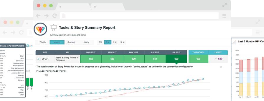 Share JIRA KPI Reports