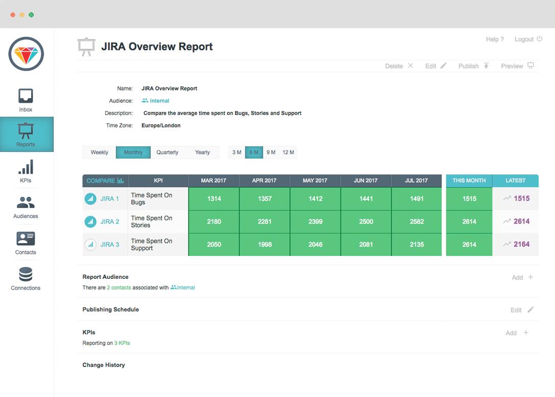 ServiceClarity for JIRA KPI Reporting History
