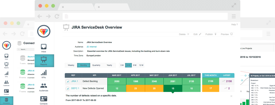 Serviceclarity S Kpi Dashboard Infrastructure