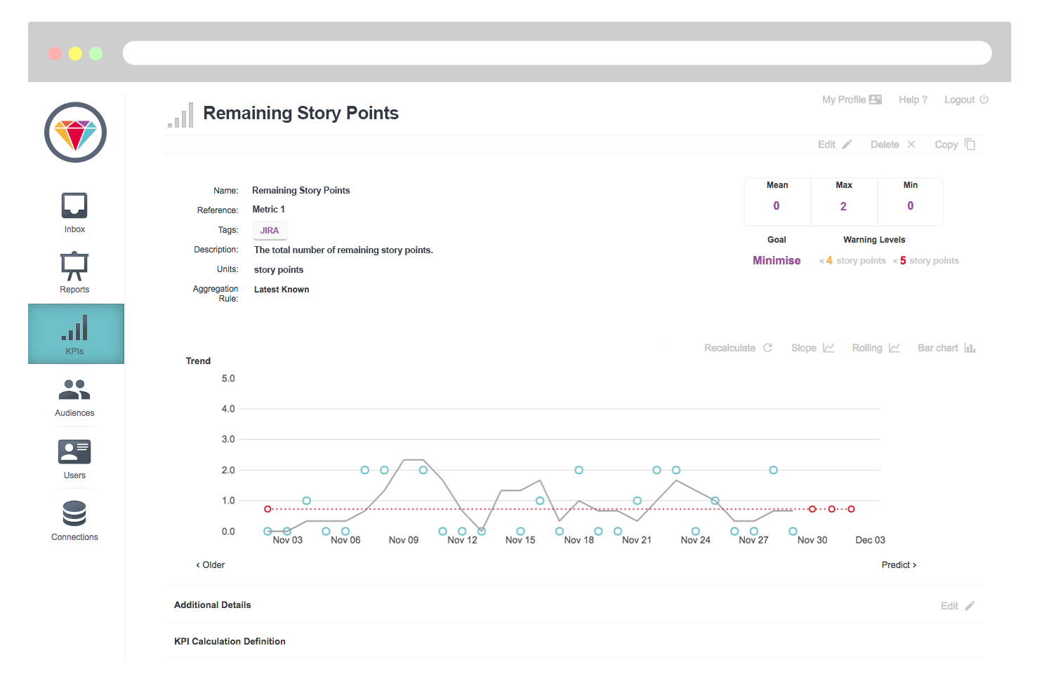 DevOps Metric Reporting - Remaing Story Points